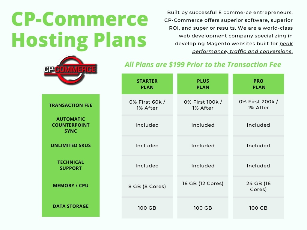 cp commerce hosting infographic for integration plans